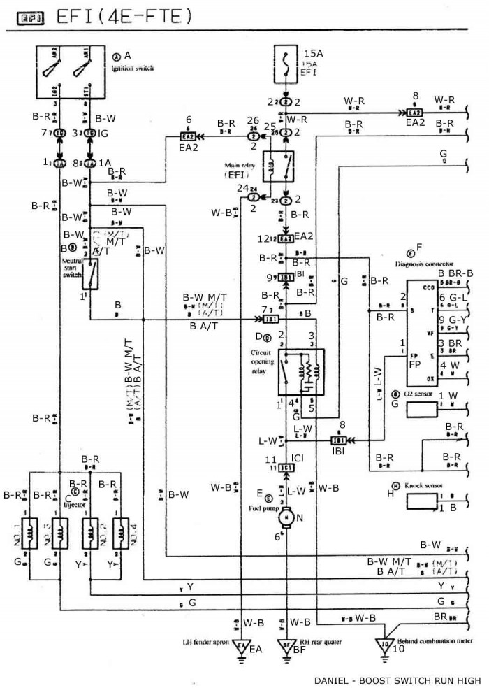 Wiring diagrams EPBIBLE